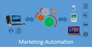 Bild Marketing-Automation