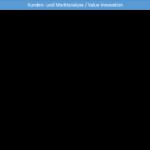 Kunden-/Marktanalyse Value Innovation